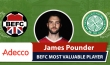 Adecco BEFC Most Valuable Player vs Kanto Celts - James Pounder